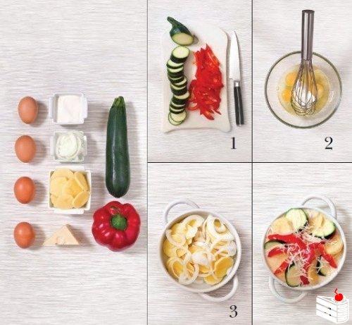 Блюда в микроволновке: 10 рецептов!