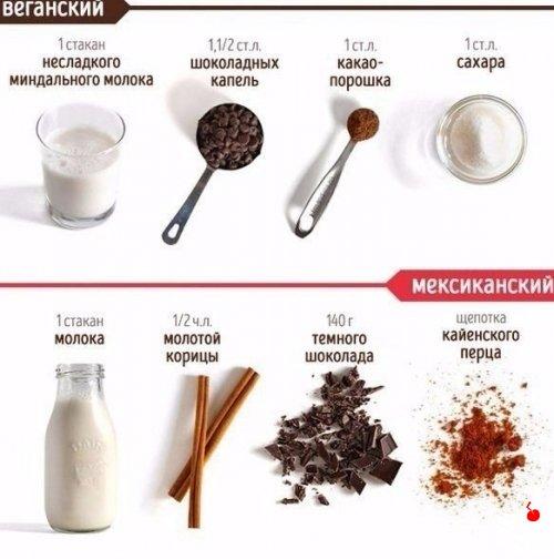 14 рецептов горячего шоколада.
