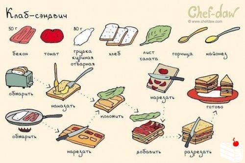 10 вкуснейших блюд с мясом для начинающих ❤