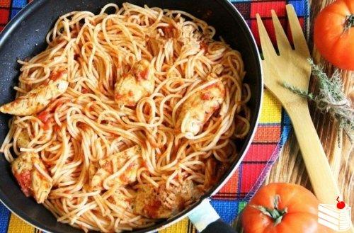 Куриная грудка с помидорами на сковороде.