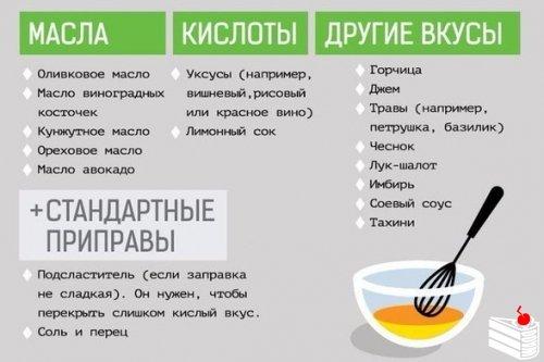 Как сделать вкусные заправки для салатов