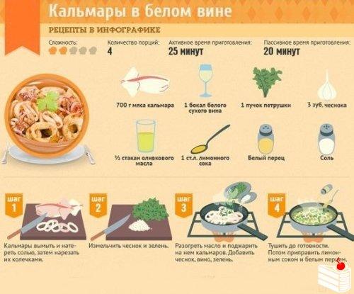 Полезные рецепты.