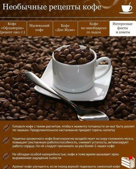 Рецепты кофе для бодрого начала дня