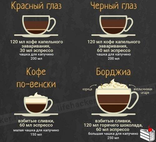 Приготовить по-настоящему вкусный кофе можно и дома, надо только знать правильный рецепт. Секреты на…