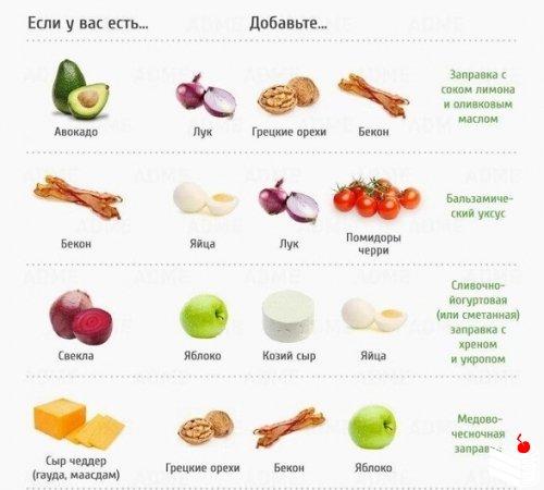 Идеальные сочетания для салатов.
