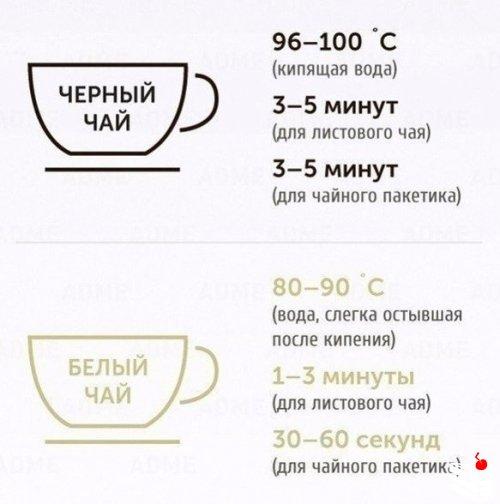 Как заварить идеальную чашечку чая ☕️