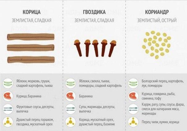 9 вкусных салатов!